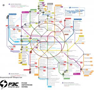 Карта поставок АО РЭС